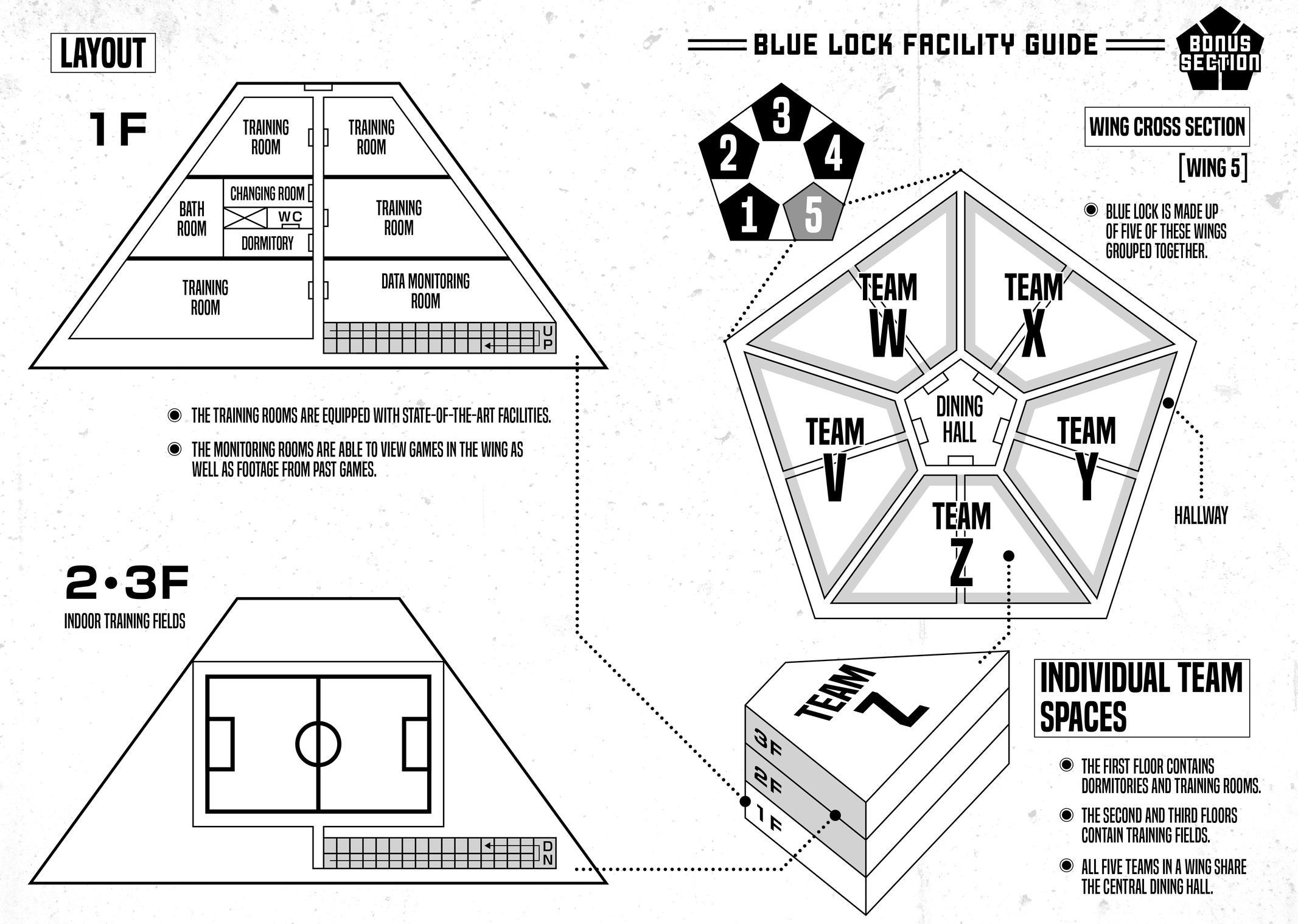 Blue Lock, Chapter 13 image 023